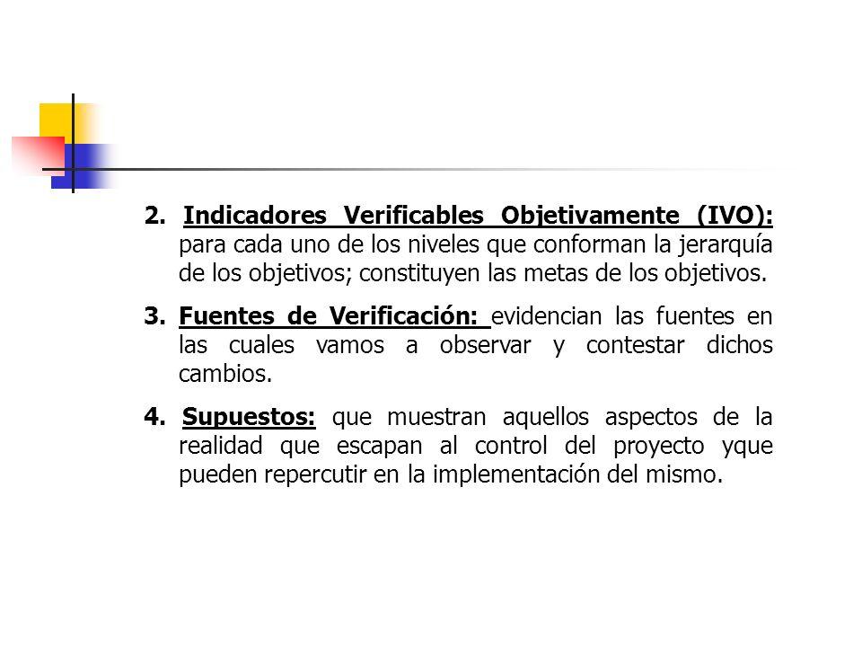 2. Indicadores Verificables Objetivamente (IVO): para cada uno de los niveles que conforman la jerarquía de los objetivos; constituyen las metas de lo