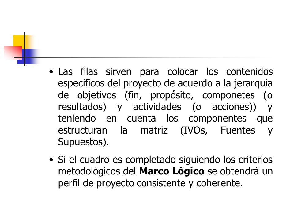 Las filas sirven para colocar los contenidos específicos del proyecto de acuerdo a la jerarquía de objetivos (fin, propósito, componetes (o resultados