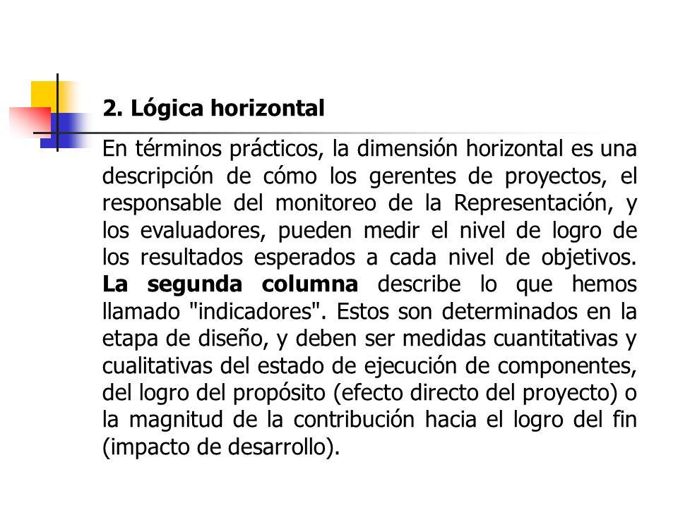 2. Lógica horizontal En términos prácticos, la dimensión horizontal es una descripción de cómo los gerentes de proyectos, el responsable del monitoreo