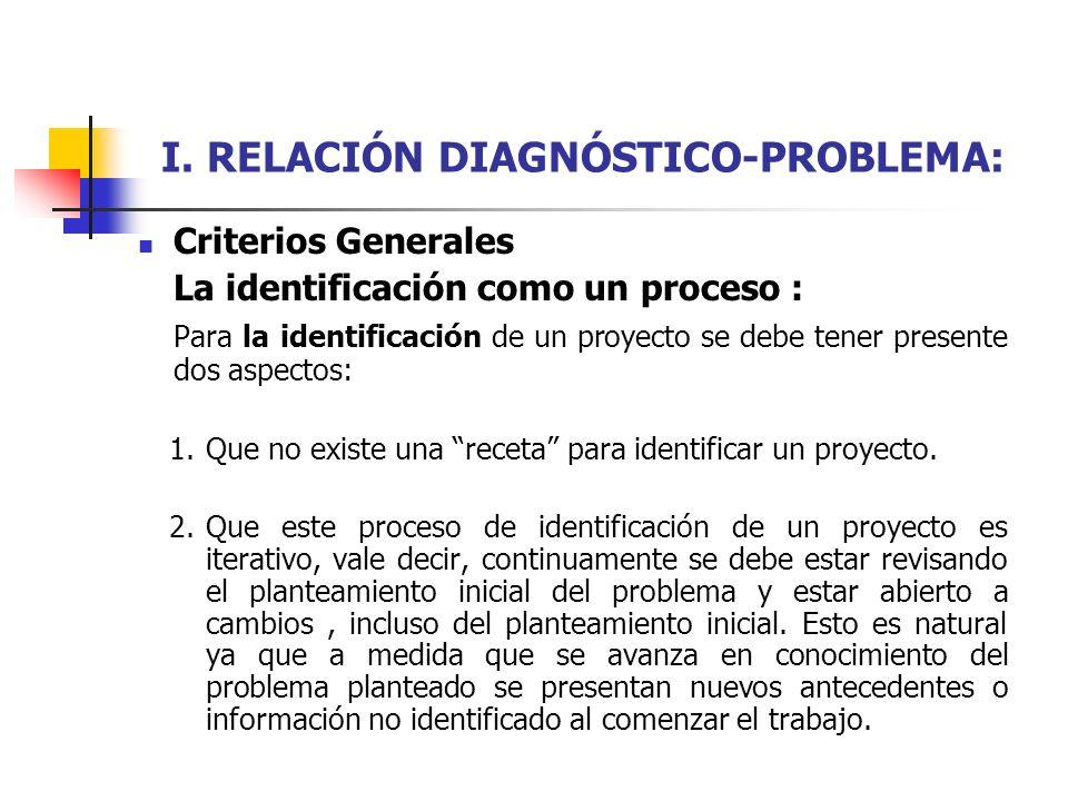 I. RELACIÓN DIAGNÓSTICO-PROBLEMA: Criterios Generales La identificación como un proceso : Para la identificación de un proyecto se debe tener presente