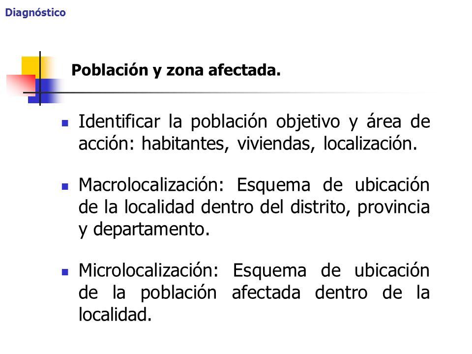 Diagnóstico Identificar la población objetivo y área de acción: habitantes, viviendas, localización. Macrolocalización: Esquema de ubicación de la loc