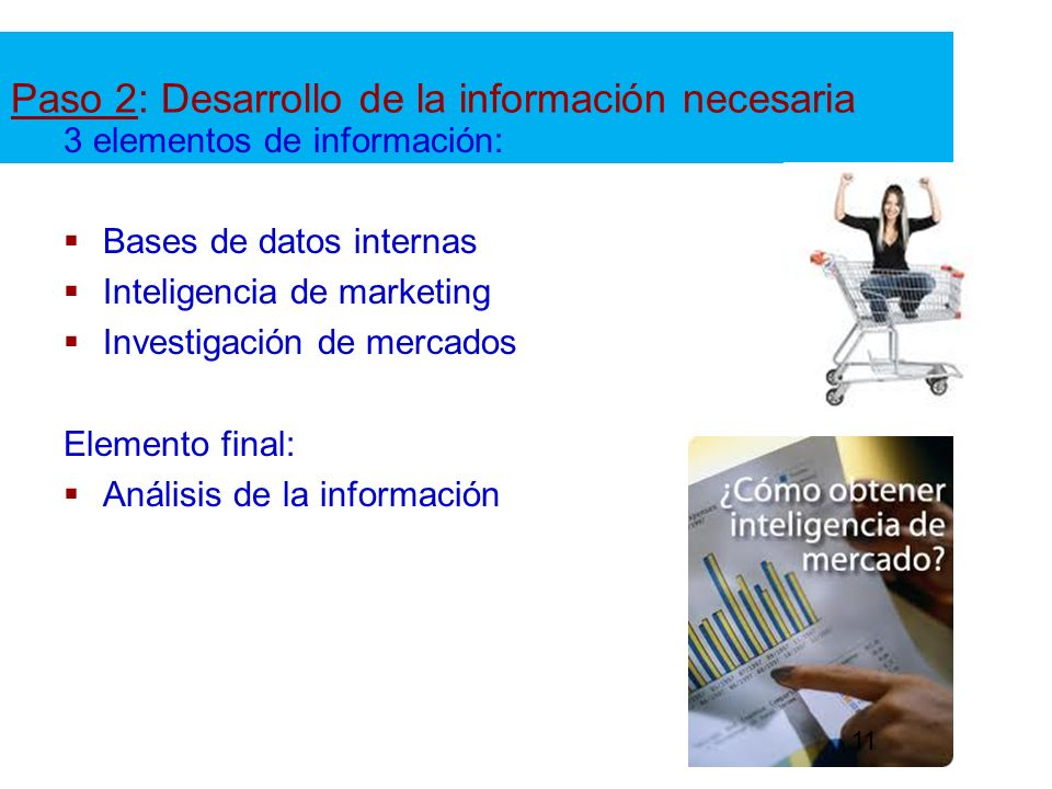 Paso 2: Desarrollo de la información necesaria 3 elementos de información: Bases de datos internas Inteligencia de marketing Investigación de mercados