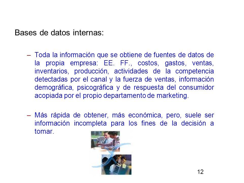 Bases de datos internas: –Toda la información que se obtiene de fuentes de datos de la propia empresa: EE. FF., costos, gastos, ventas, inventarios, p