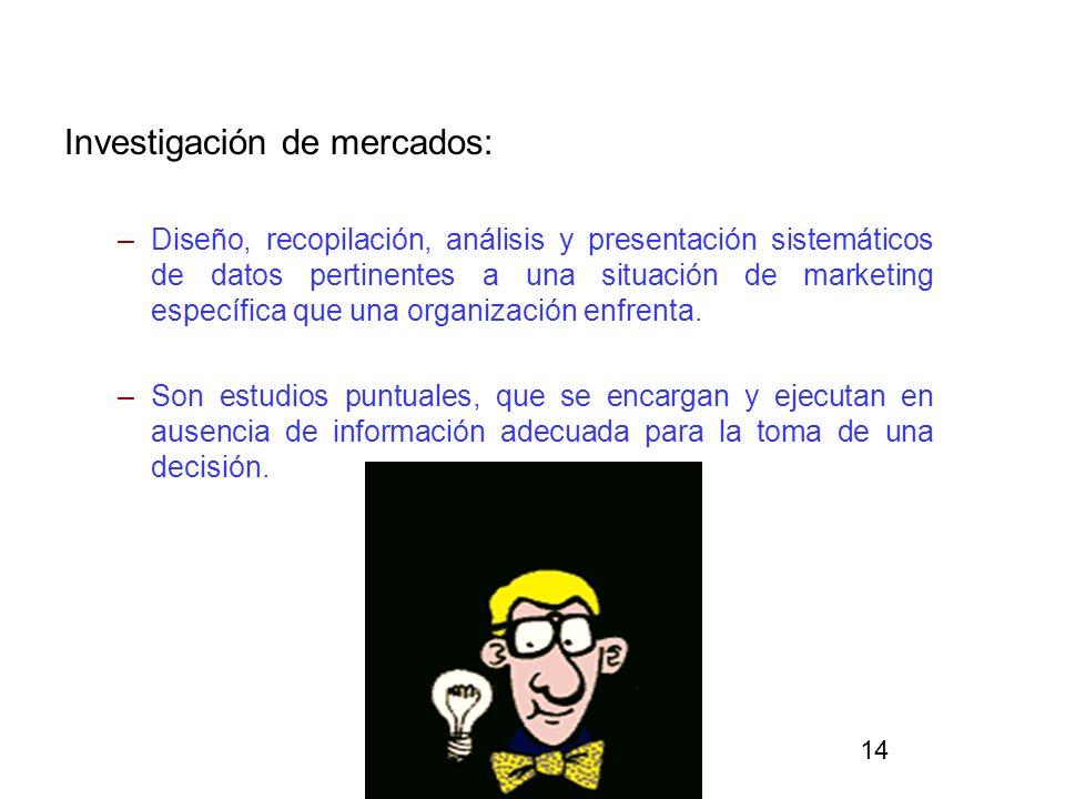 Investigación de mercados: –Diseño, recopilación, análisis y presentación sistemáticos de datos pertinentes a una situación de marketing específica qu