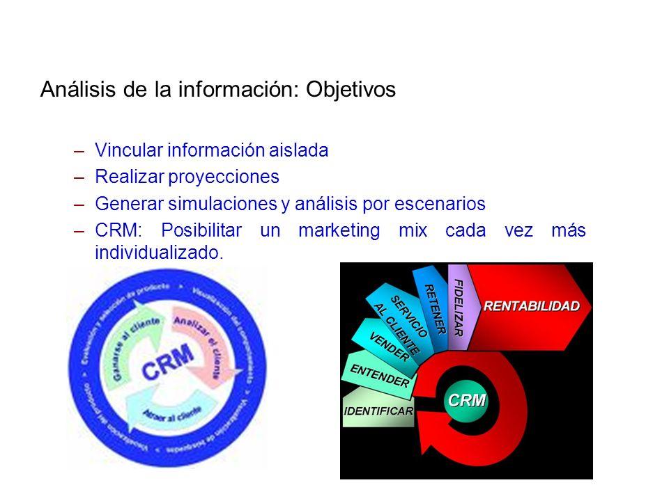 Análisis de la información: Objetivos –Vincular información aislada –Realizar proyecciones –Generar simulaciones y análisis por escenarios –CRM: Posib