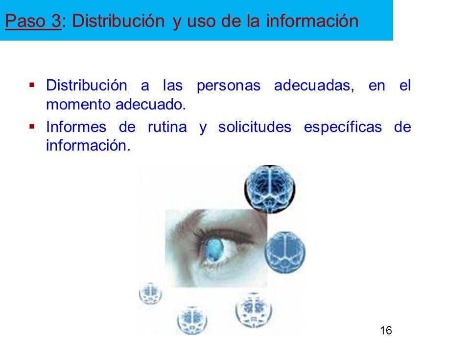 Paso 3: Distribución y uso de la información Distribución a las personas adecuadas, en el momento adecuado. Informes de rutina y solicitudes específic