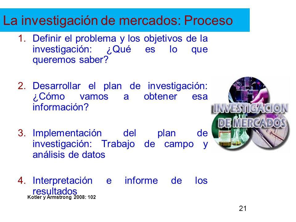 La investigación de mercados: Proceso 1.Definir el problema y los objetivos de la investigación: ¿Qué es lo que queremos saber? 2.Desarrollar el plan