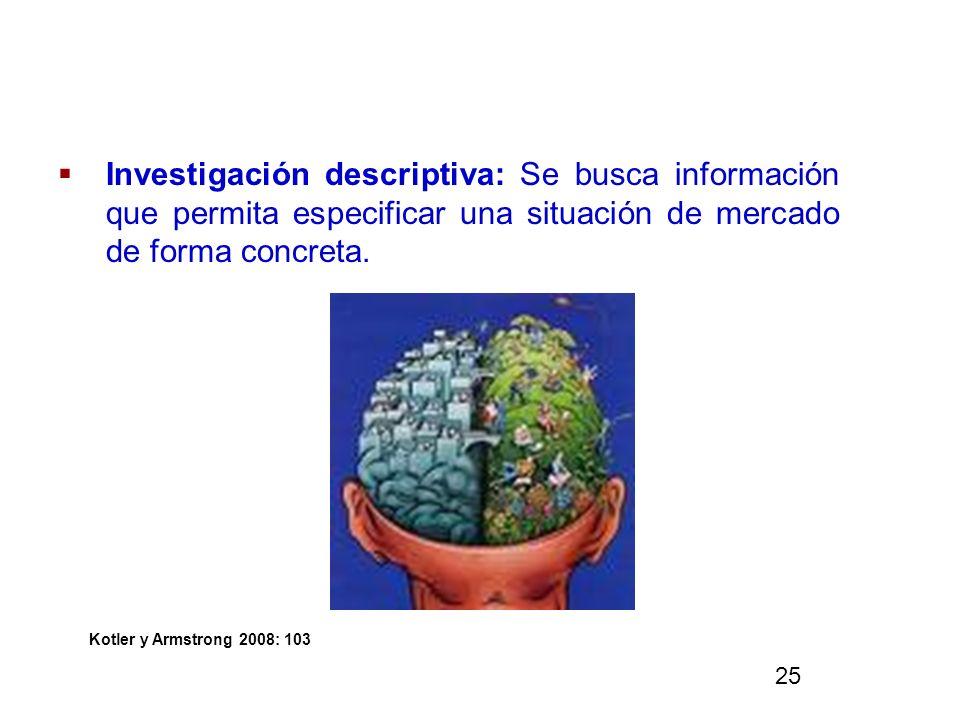 Investigación descriptiva: Se busca información que permita especificar una situación de mercado de forma concreta. Kotler y Armstrong 2008: 103 25