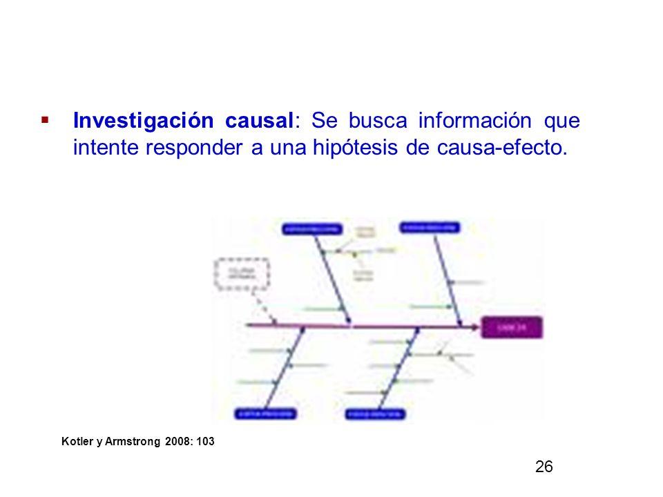 Investigación causal: Se busca información que intente responder a una hipótesis de causa-efecto. Kotler y Armstrong 2008: 103 26
