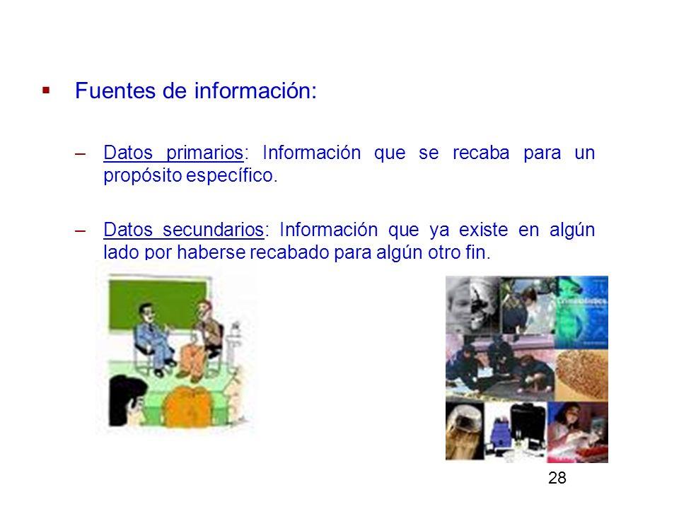 Fuentes de información: –Datos primarios: Información que se recaba para un propósito específico. –Datos secundarios: Información que ya existe en alg