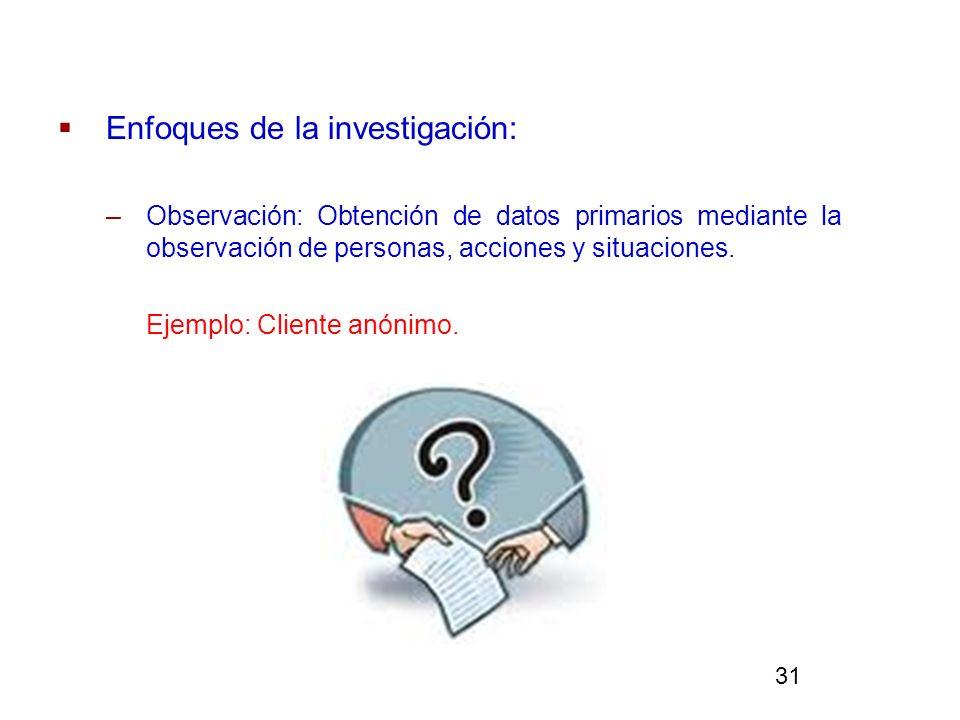 Enfoques de la investigación: –Observación: Obtención de datos primarios mediante la observación de personas, acciones y situaciones. Ejemplo: Cliente