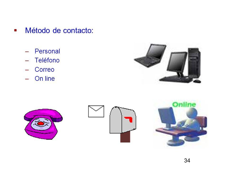 Método de contacto: –Personal –Teléfono –Correo –On line 34