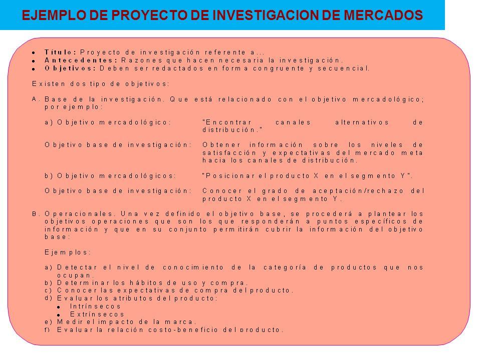 EJEMPLO DE PROYECTO DE INVESTIGACION DE MERCADOS 40