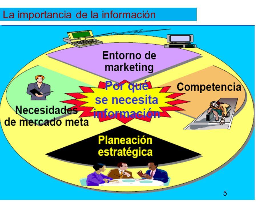 La importancia de la información 5
