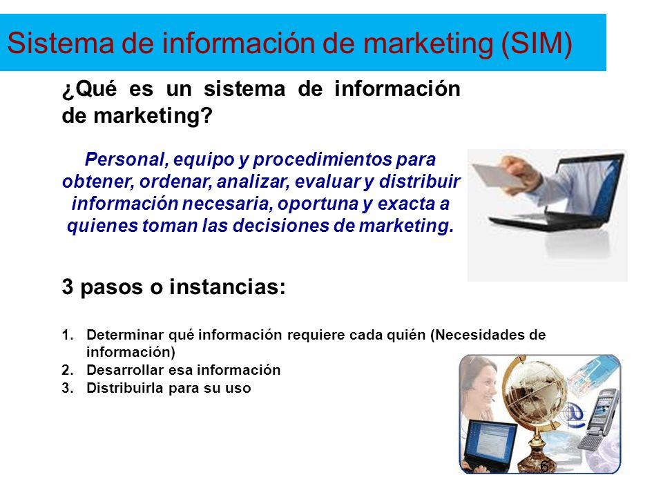 Sistema de información de marketing (SIM) ¿Qué es un sistema de información de marketing? Personal, equipo y procedimientos para obtener, ordenar, ana