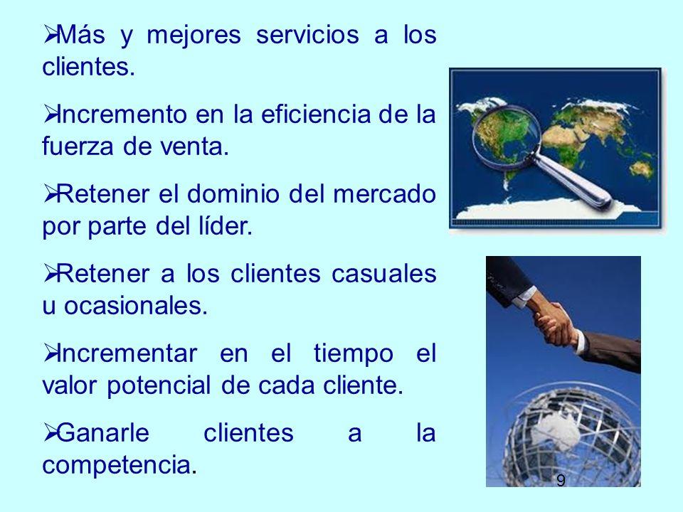 Más y mejores servicios a los clientes. Incremento en la eficiencia de la fuerza de venta. Retener el dominio del mercado por parte del líder. Retener