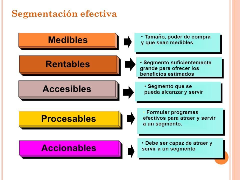 Pasos en la segmentación del mercado 4 1.Identificar variables de Segmentación y segmentar el mercado 2.Desarrollar perfiles de los segmentos Segmenta