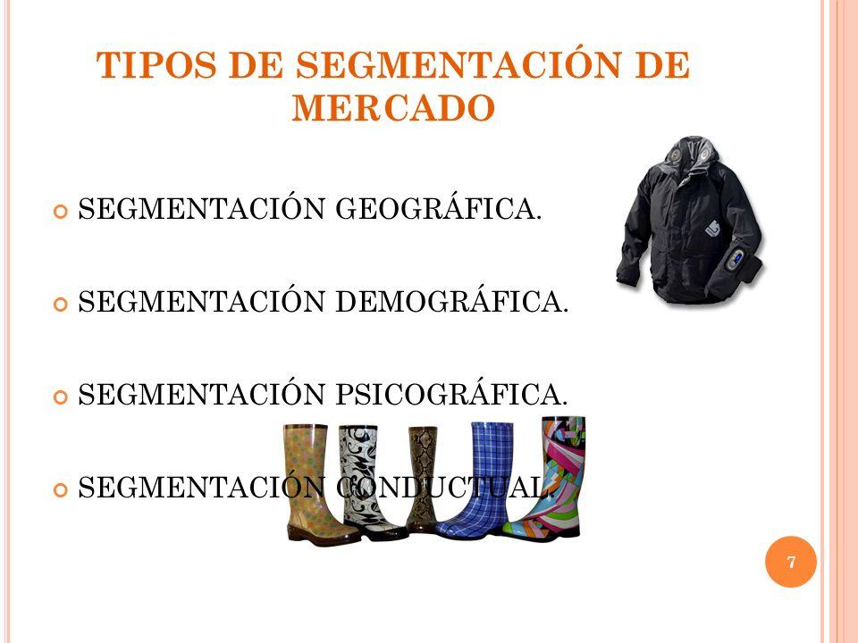 TIPOS DE SEGMENTACIÓN DE MERCADO SEGMENTACIÓN GEOGRÁFICA.