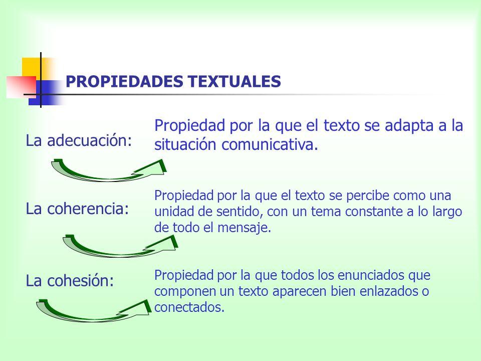PROPIEDADES TEXTUALES La adecuación: La coherencia: La cohesión: Propiedad por la que el texto se adapta a la situación comunicativa. Propiedad por la