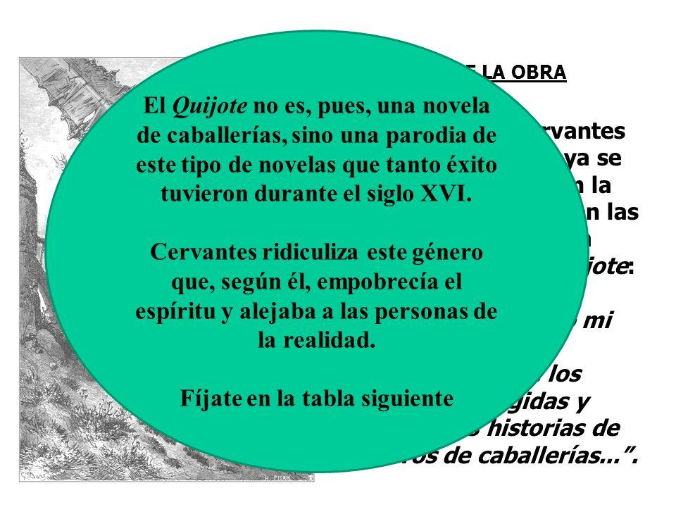 SEGUNDA PARTE (1615) Comprende la tercera y última salida. Nuevas aventuras camino de Barcelona. Muchas de ellas se desarrollan en la corte de unos du