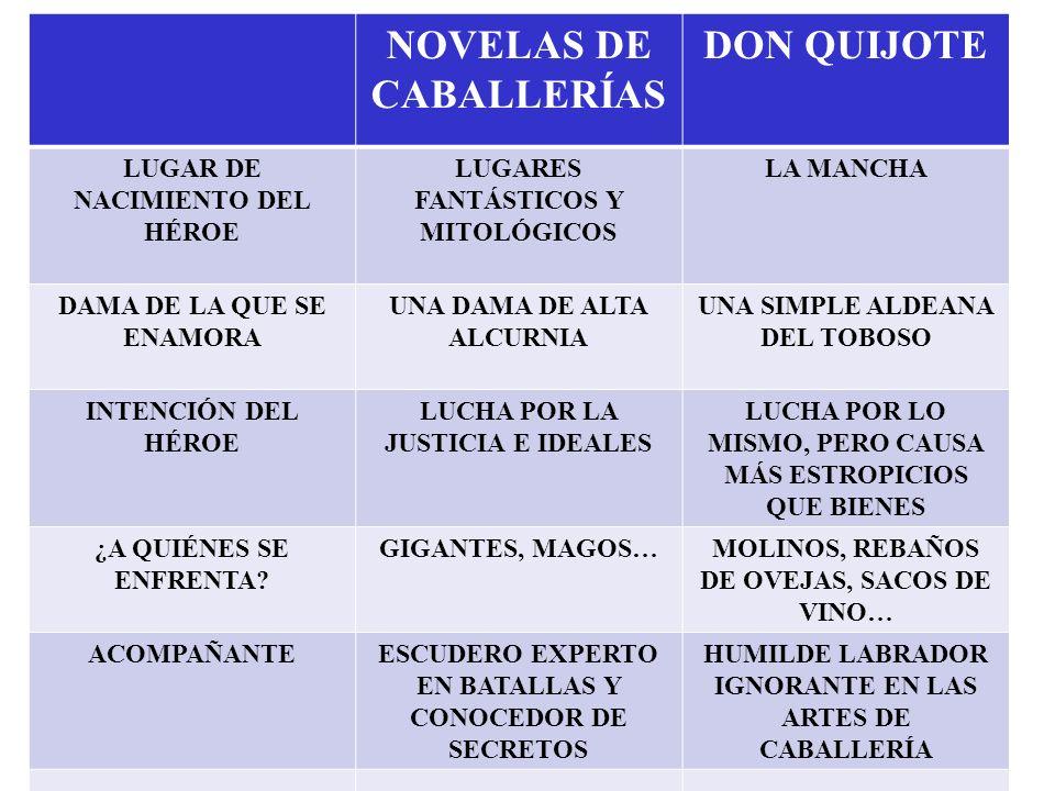 INTENCIÓN DE LA OBRA La intención de Cervantes al escribir esta obra ya se pone de manifiesto en la propia novela. Fíjate en las palabras que cierran