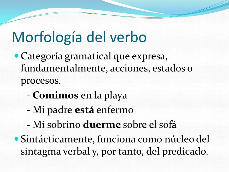 Morfología del verbo Categoría gramatical que expresa, fundamentalmente, acciones, estados o procesos. - Comimos en la playa - Mi padre está enfermo -