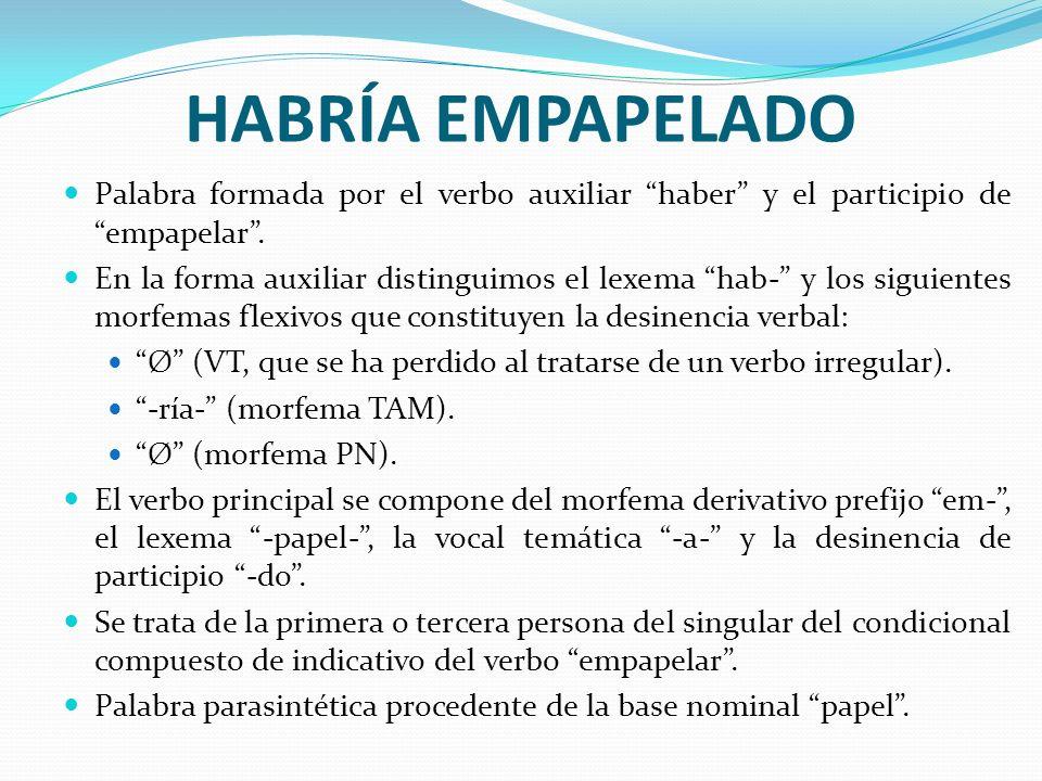 HABRÍA EMPAPELADO Palabra formada por el verbo auxiliar haber y el participio de empapelar. En la forma auxiliar distinguimos el lexema hab- y los sig