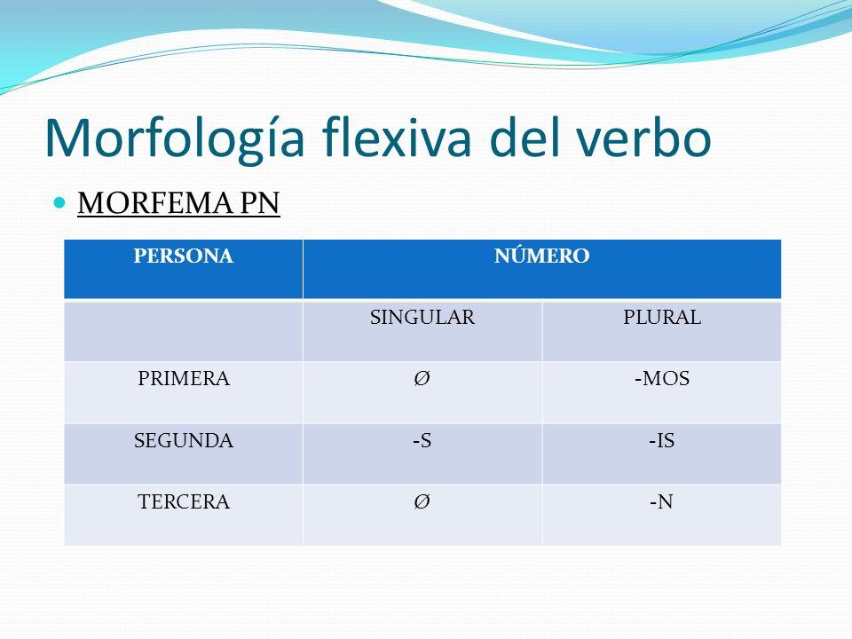 Morfología flexiva del verbo MORFEMA PN PERSONANÚMERO SINGULARPLURAL PRIMERAØ-MOS SEGUNDA-S-IS TERCERAØ-N