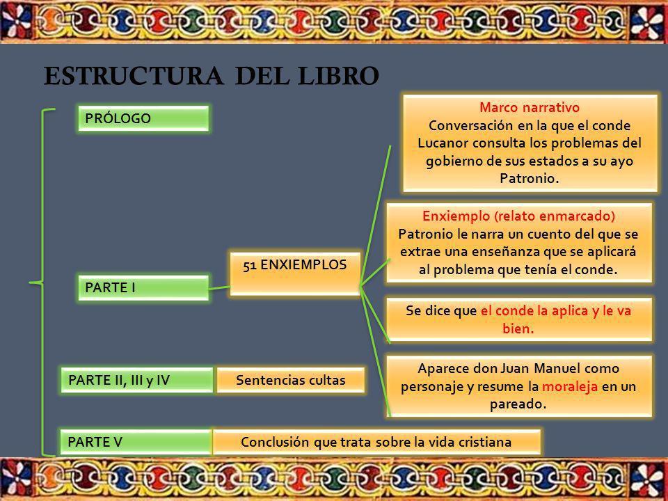 EL CONDE LUCANOR - CONTENIDO Escrita probablemente hacia 1335, tiene como hilo argumental las conversaciones entre dos personajes. Consejero Patronio