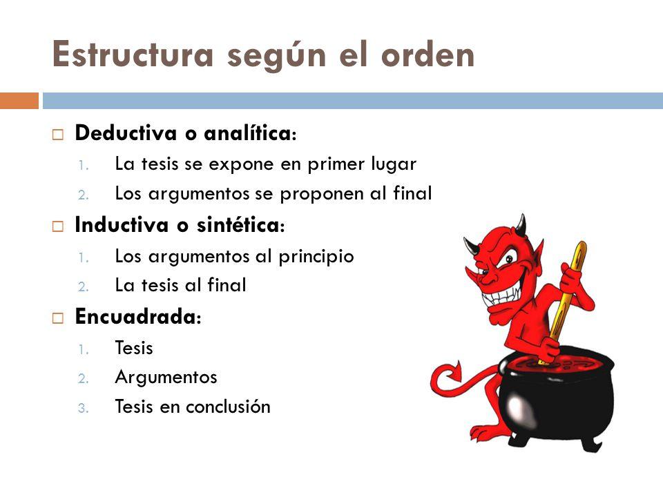 Estructura según el orden Deductiva o analítica: 1. La tesis se expone en primer lugar 2. Los argumentos se proponen al final Inductiva o sintética: 1