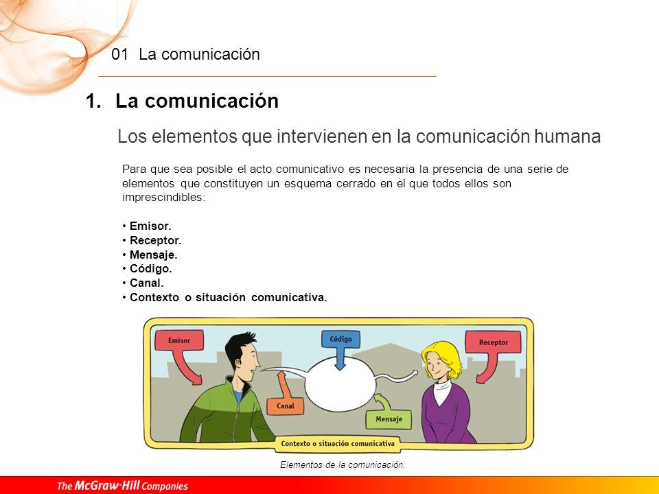 01 La comunicación 1. La comunicación La comunicación es el proceso por el cual se produce un intercambio de información entre un emisor y un receptor