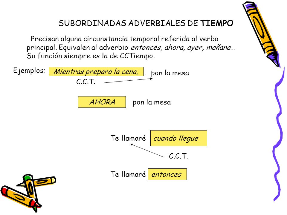 SUBORDINADAS ADVERBIALES DE TIEMPO Precisan alguna circunstancia temporal referida al verbo principal.