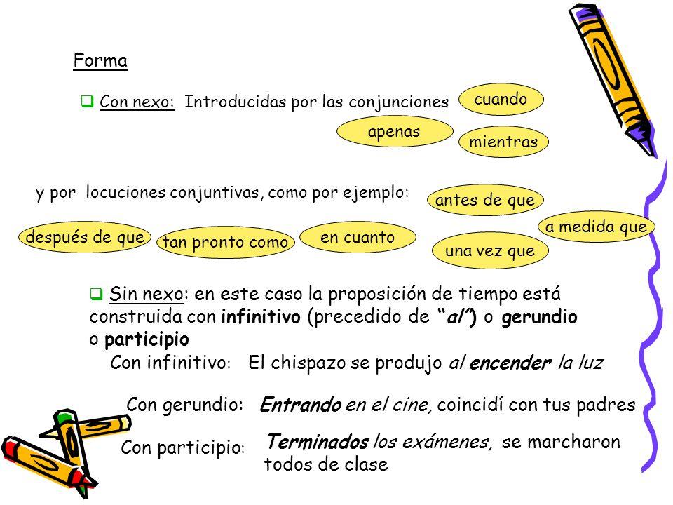SUBORDINADAS ADVERBIALES DE MODO Indican el modo de desarrollarse la acción de la proposición principal y pueden sustituirse por adverbios o locuciones adverbiales de significado modal: así, de esa forma… Su función siempre es la de CCModo.