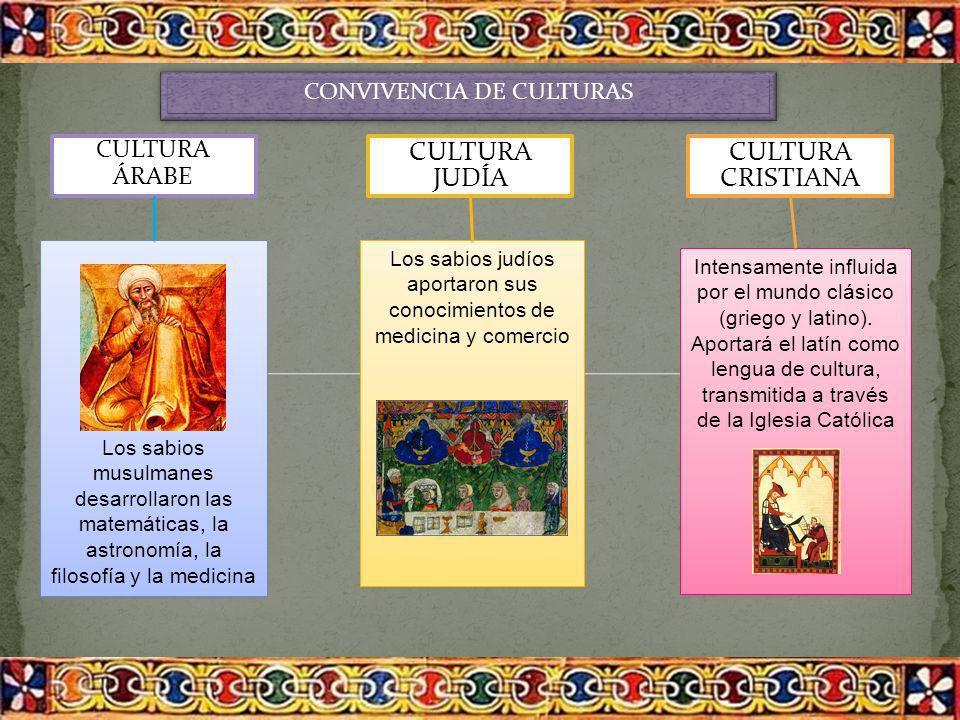 CULTURA ÁRABE CULTURA JUDÍA CULTURA CRISTIANA Los sabios musulmanes desarrollaron las matemáticas, la astronomía, la filosofía y la medicina Los sabio