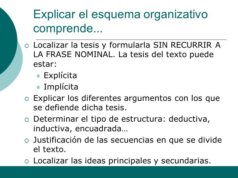 Alfonso Sancho Rodríguez 14 C) Explicación del esquema organizativo (1,5 puntos). Esta es la tercera cuestión que has de resolver dentro de la primera
