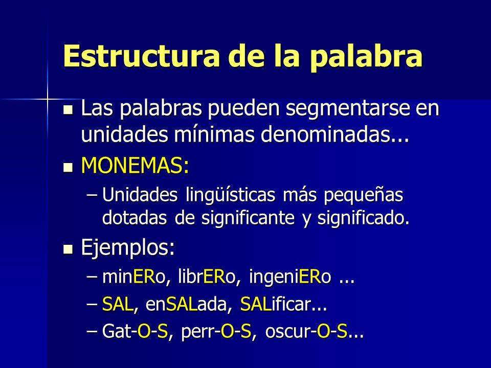 Estructura de la palabra Las palabras pueden segmentarse en unidades mínimas denominadas... Las palabras pueden segmentarse en unidades mínimas denomi