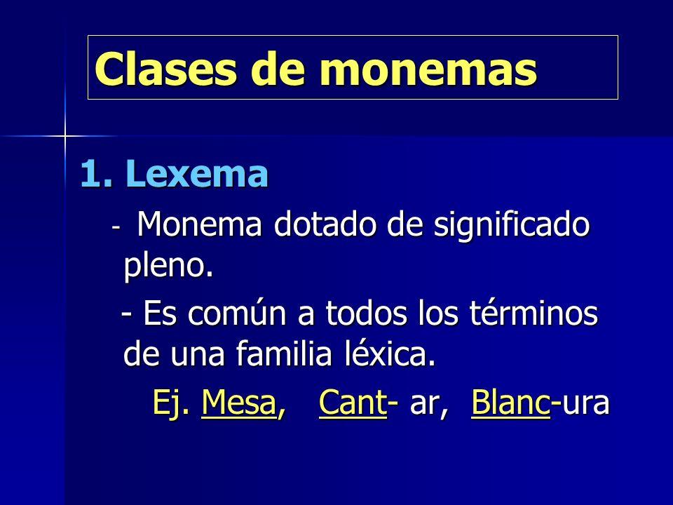 Clases de monemas 1. Lexema - Monema dotado de significado pleno. - Monema dotado de significado pleno. - Es común a todos los términos de una familia