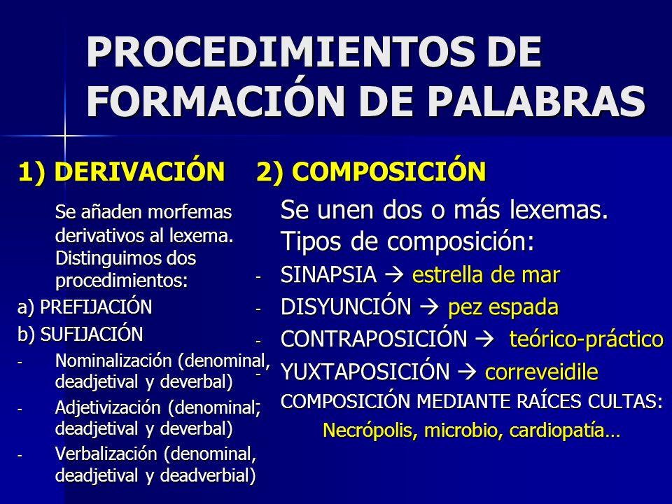 PROCEDIMIENTOS DE FORMACIÓN DE PALABRAS 1) DERIVACIÓN Se añaden morfemas derivativos al lexema. Distinguimos dos procedimientos: a) PREFIJACIÓN b) SUF