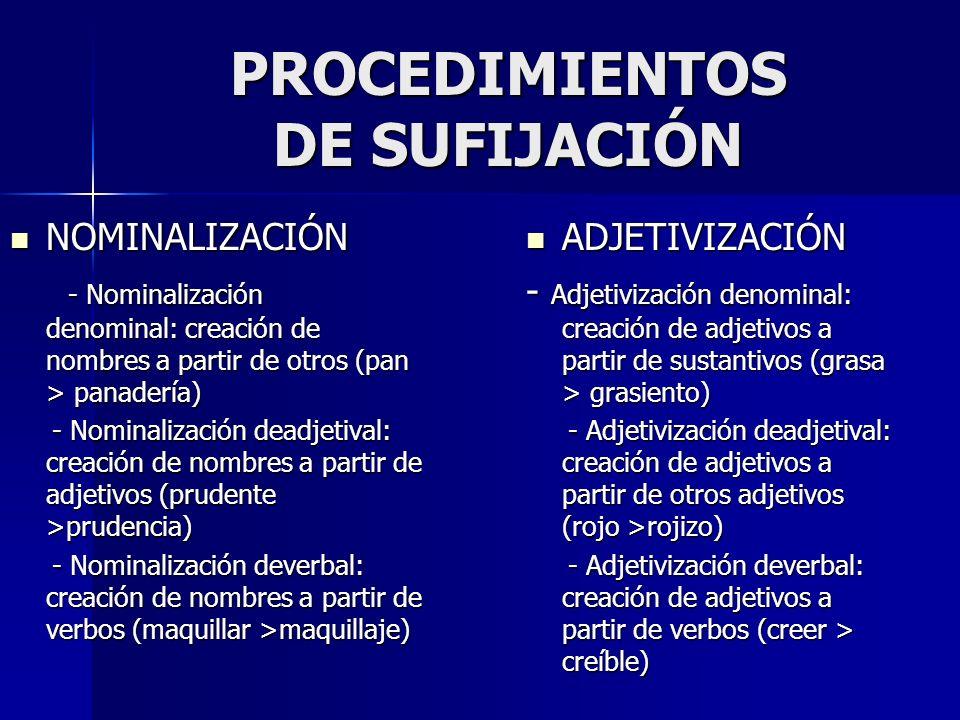 PROCEDIMIENTOS DE SUFIJACIÓN NOMINALIZACIÓN NOMINALIZACIÓN - Nominalización denominal: creación de nombres a partir de otros (pan > panadería) - Nomin