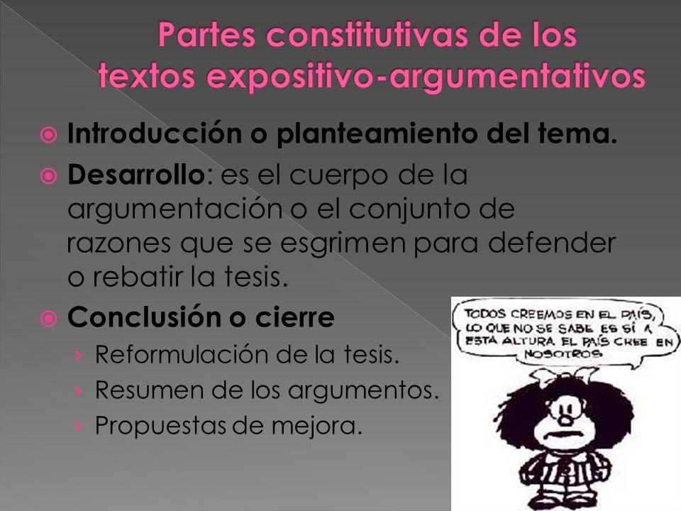 Formulación de la tesis Nueva formulación de la tesis o la idea principal Argumentos de autoridad Datos Ejemplos Hechos