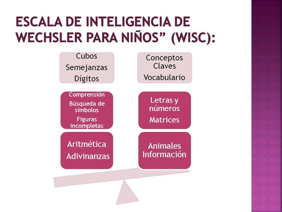 Cubos Semejanzas Dígitos Conceptos Claves Vocabulario Animales Información Letras y números Matrices Aritmética Adivinanzas Comprensión Búsqueda de sí