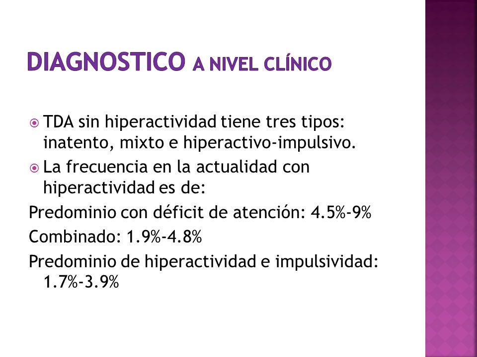 TDA sin hiperactividad tiene tres tipos: inatento, mixto e hiperactivo-impulsivo. La frecuencia en la actualidad con hiperactividad es de: Predominio