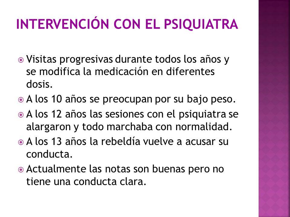 Visitas progresivas durante todos los años y se modifica la medicación en diferentes dosis. A los 10 años se preocupan por su bajo peso. A los 12 años