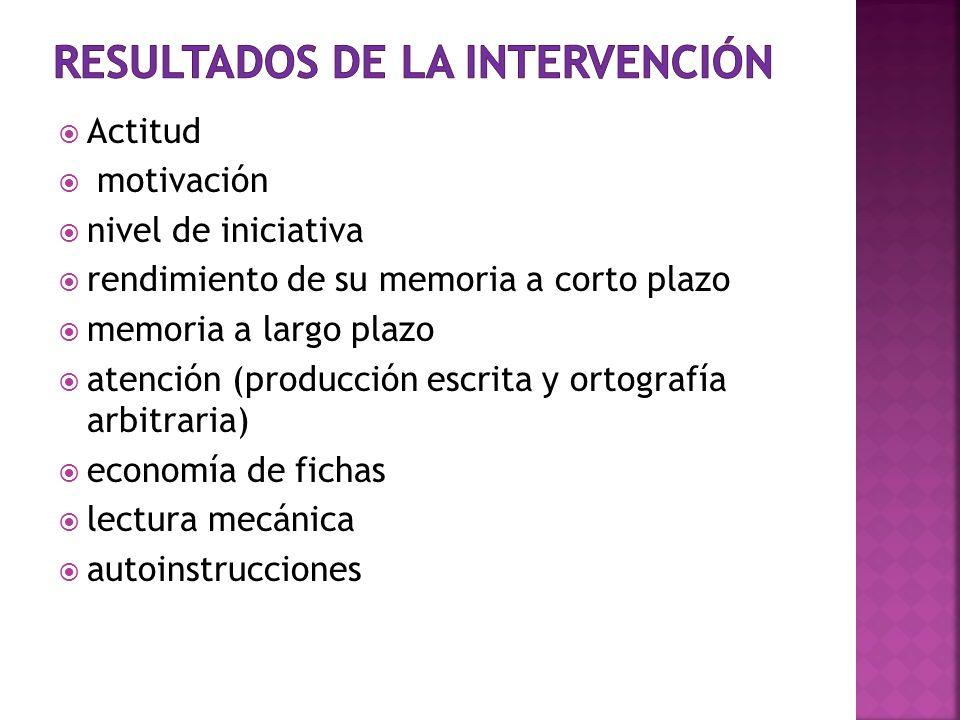 Actitud motivación nivel de iniciativa rendimiento de su memoria a corto plazo memoria a largo plazo atención (producción escrita y ortografía arbitra
