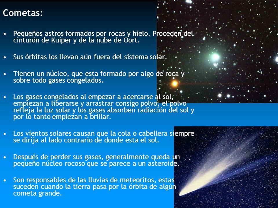 Cometas: Pequeños astros formados por rocas y hielo. Proceden del cinturón de Kuiper y de la nube de Oort. Sus órbitas los llevan aún fuera del sistem