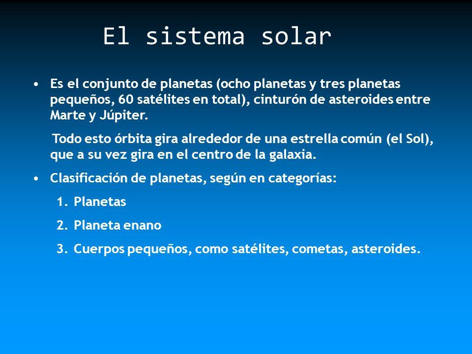Es el conjunto de planetas (ocho planetas y tres planetas pequeños, 60 satélites en total), cinturón de asteroides entre Marte y Júpiter. Todo esto ór