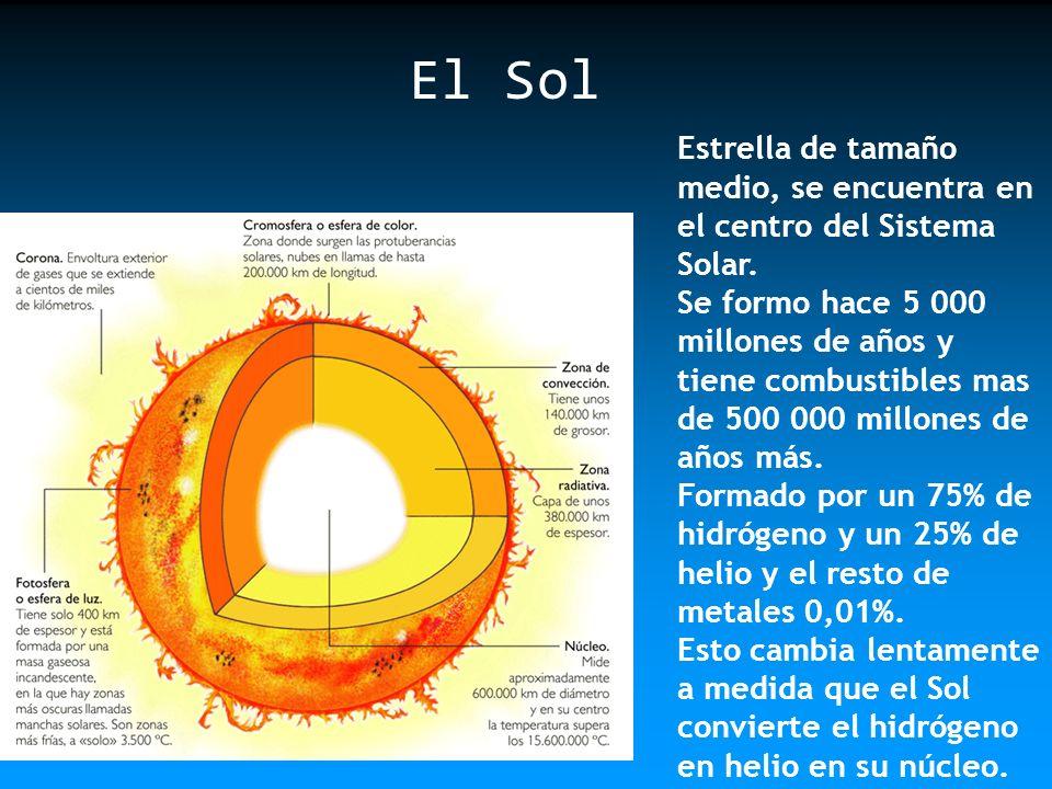 Estrella de tamaño medio, se encuentra en el centro del Sistema Solar. Se formo hace 5 000 millones de años y tiene combustibles mas de 500 000 millon