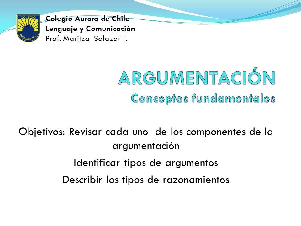 Objetivos: Revisar cada uno de los componentes de la argumentación Identificar tipos de argumentos Describir los tipos de razonamientos Colegio Aurora
