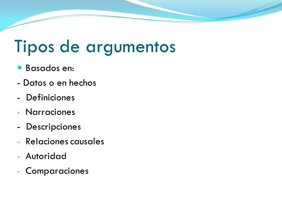Tipos de argumentos Basados en: - Datos o en hechos - Definiciones - Narraciones - Descripciones - Relaciones causales - Autoridad - Comparaciones