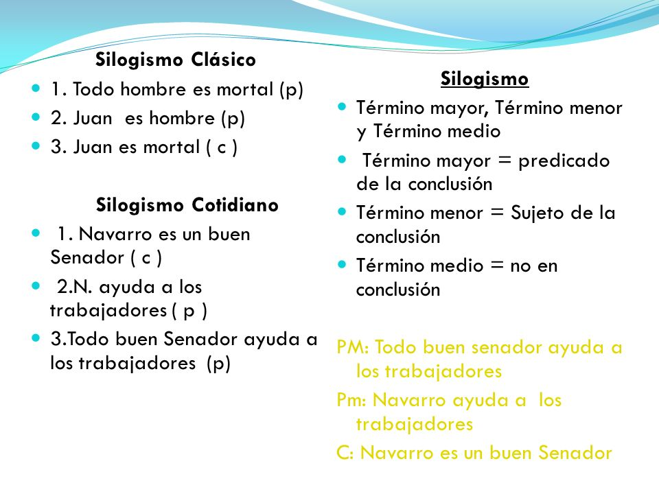 Silogismo Clásico 1. Todo hombre es mortal (p) 2. Juan es hombre (p) 3. Juan es mortal ( c ) Silogismo Cotidiano 1. Navarro es un buen Senador ( c ) 2